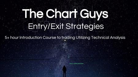 the-chart-guys-entries-exits-strategy